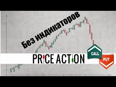 Супер индикатор для опционов