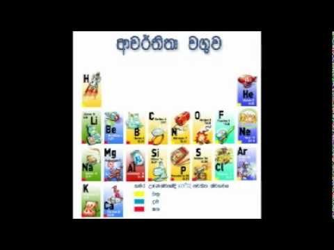 Search Results For Periodic Table Song Download In Hindi Mp3