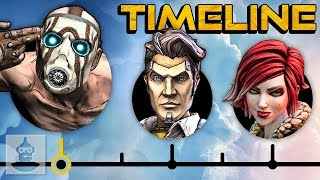 The Complete Borderlands Timeline...So Far | The Leaderboard