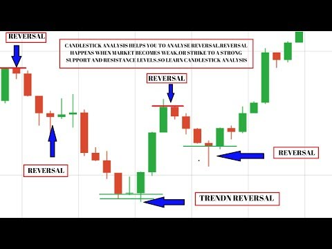 Sites with signals for binary options