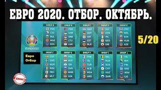 Чемпионат Европы по футболу. Украина на ЕВРО 2020. Результаты групп A, B, H. Расписание. Таблицы.
