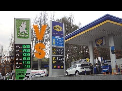 Das Benzin für echo srm 22ges