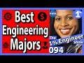 Best Engineering Majors What Engineering Major Should I Choose