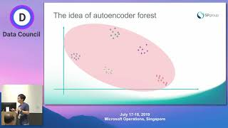 Autoencoder Forest for Anomaly Detection from IoT Time Series