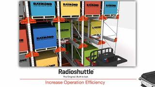 RadioShuttle High Density Pallet Storage System brought to you by Raymond