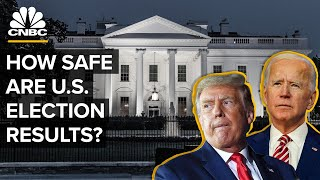 How Safe Are U.S. Election Results?
