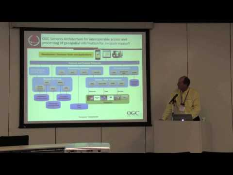 Smart City Standards Architecture (George Percivall, OGC)