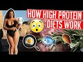 How High Protein Diets Work │ Gauge Girl Training