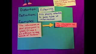 Cognitive Distortions: Filtering