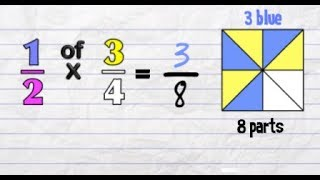Multiply Fractions 1