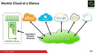 How Equinix Cloud Exchange Fabric enables your business to interconnect globally via APIs