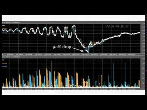 Augmented Intelligence and High Frequency Trading Algos