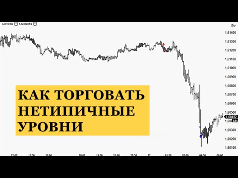 Мировые фондовые брокеры