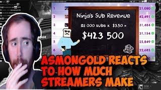 Asmongold reacts to how much money twitch streamers make!