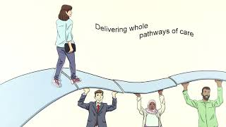 NHS-led Provider Collaboratives: improving mental health, learning disability & autism services