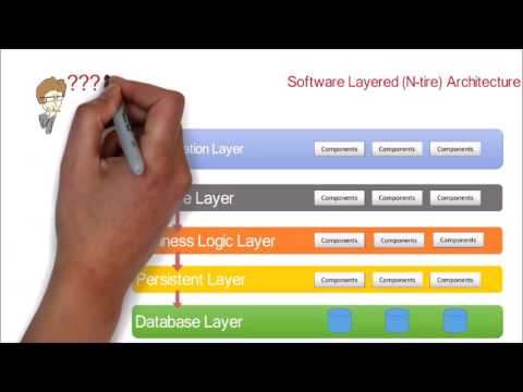 mp4 Business Logic Adalah, download Business Logic Adalah video klip Business Logic Adalah