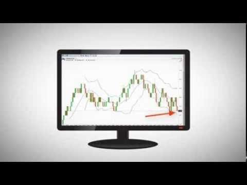 Real strategies for binary options