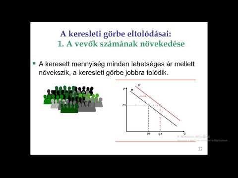 Bináris opciók iq opciók áttekintése