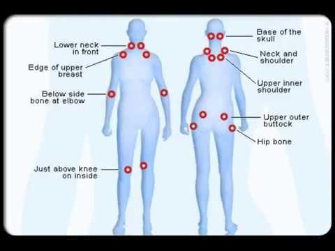 Schmerzen in der Prostata-Adenom als heilen