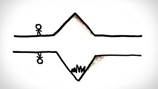 """The """"Mountain Or Valley?"""" Illusion"""