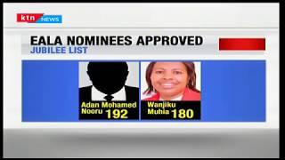 Kenya parliamentarians elect 9 representatives to the EALA
