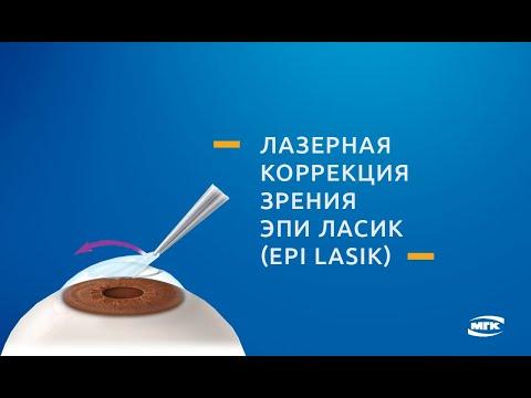 Норбеков. таблица восстановления зрения
