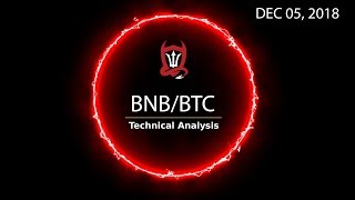 Binance Coin Technical Analysis (BNB/BTC) : Trend Bucker...  [12.05.2018]
