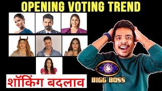 Bigg Boss 14 Opening Voting Trend | Kaun Hoga Beghar? Kaun Hai TOP 3?