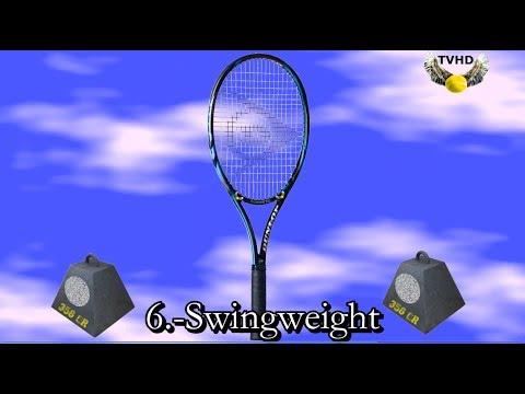 Características de las Raquetas de Tenis (Tennis Racket Specifications)