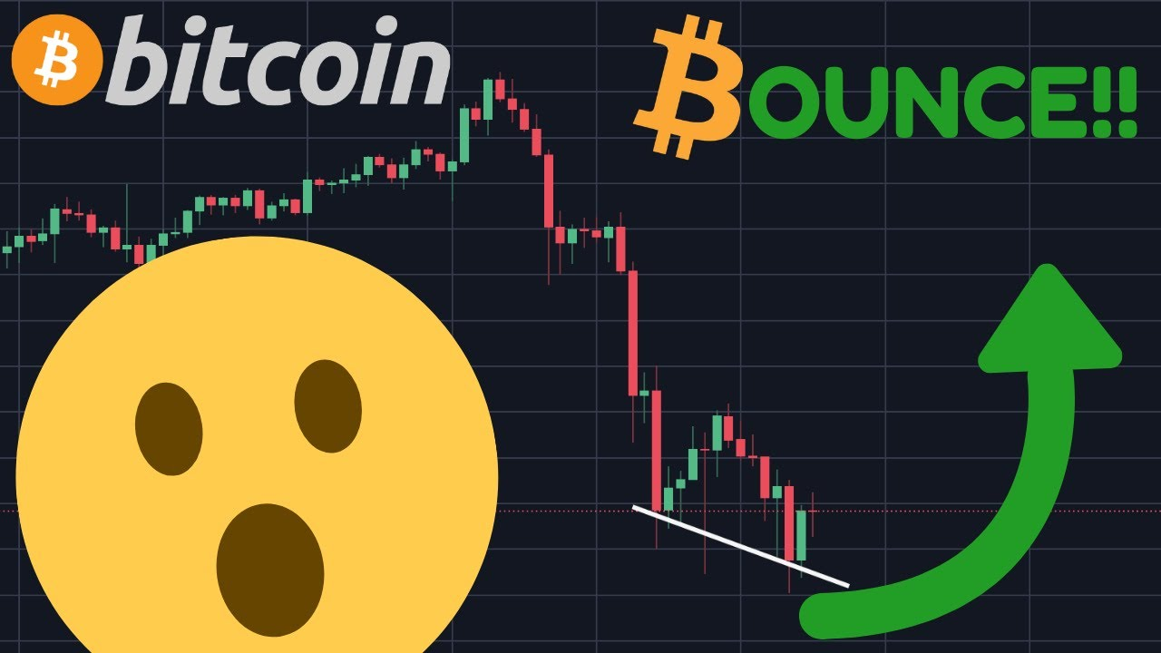 I HAVE FANTASTIC NEWS FOR BITCOIN!!!!!!!! BUT THERE IS ALSO SOME BAD NEWS……. #Bitcoin #BTC