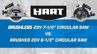 20V Brushless Circular Saw verses Brushed Circular Saw
