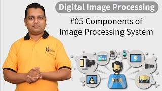 Components of Image Processing System - Introduction to Digital Image Processing