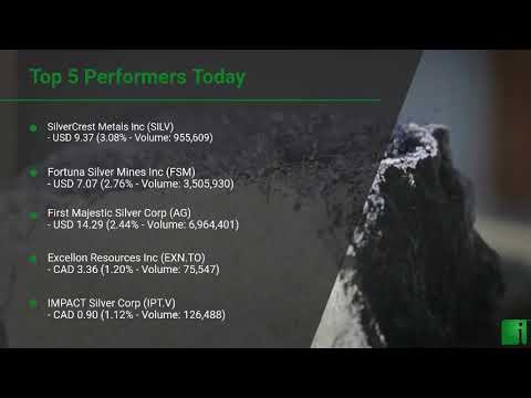 InvestorChannel's Silver Watchlist Update for Tuesday, Jan ... Thumbnail