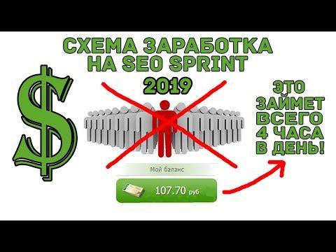 Бинарные опционы депозит от 1 доллара