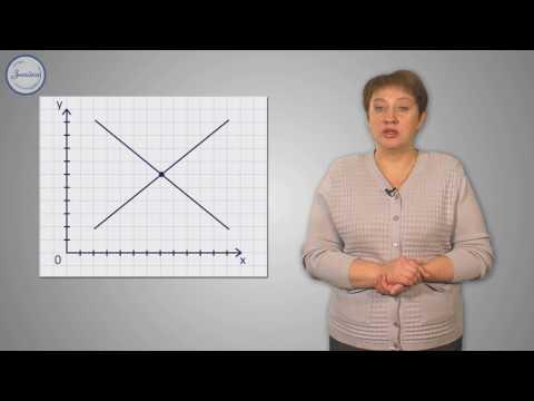 Системы линейных уравнений с двумя переменными. Основные понятия