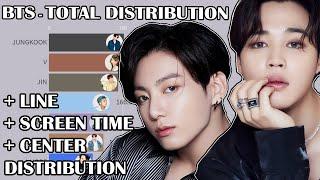BTS - TOTAL Distribution (line + screen + center)