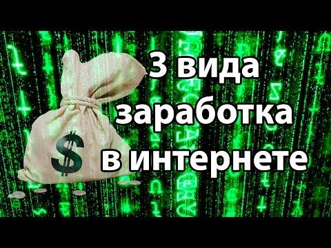 Как зарабатывают деньги на твиче
