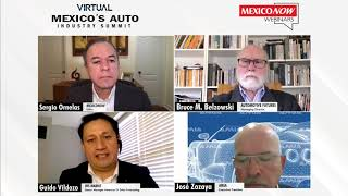 Mexico´s Auto Industry Outlook 2020 - 2025