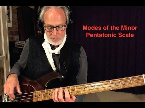 Modes of the Minor Pentatonic Scale