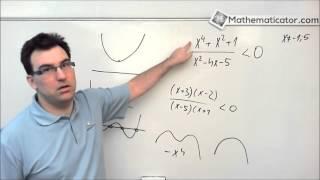 Nerovnice v podílovém tvaru - příklad 17.1.2016