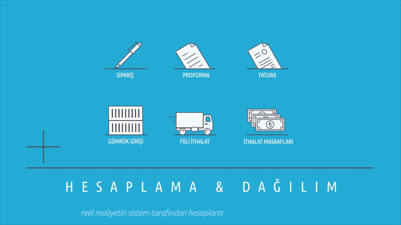Cpm Yazılım - CPM Analytics - Bussiness Intelligence