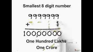 Math -  Indian Number System -  Upto 10 crore -  English