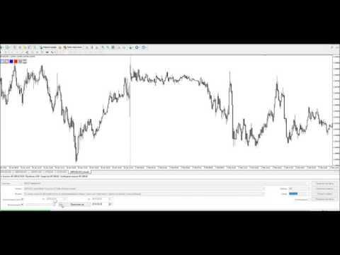 Опционы биржевой торговли
