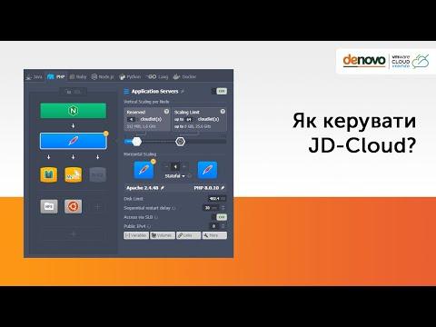 Як керувати JD-Cloud?