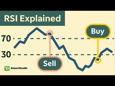 Prekybos verslo sistemos