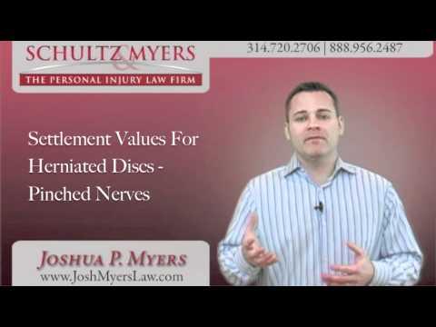 Settlement Value of a Herniated Disc or Bulging Disc