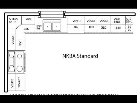 Dimension A Floor Plan To Nkba Standards Drafting
