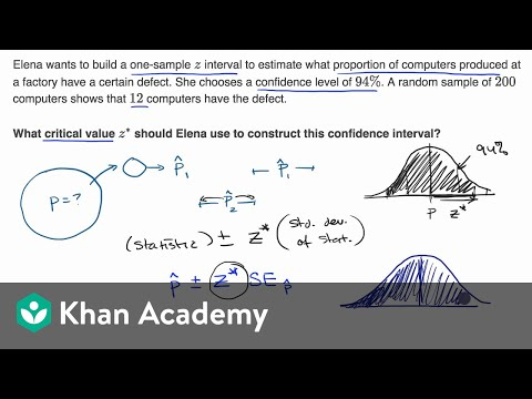 Critical value (z*) for a given confidence level (video