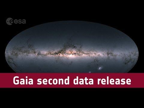 Gaia second data release