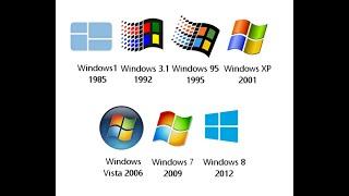 歴代Windows起動音・終了音(1.01~8.1)